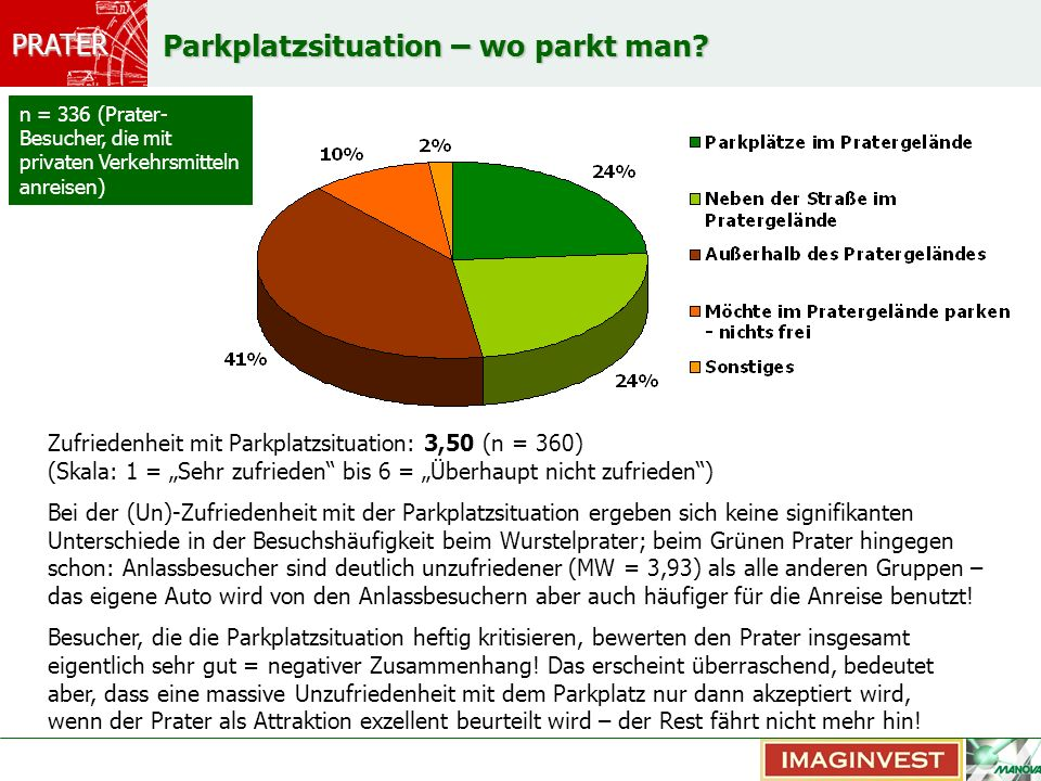 Parkplatzsituation – wo parkt man