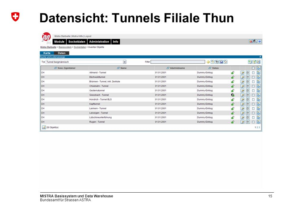 Datensicht: Tunnels Filiale Thun