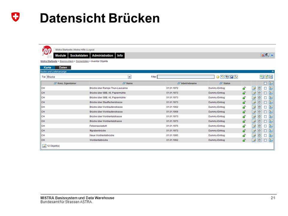 Datensicht Brücken MISTRA Basissystem und Data Warehouse