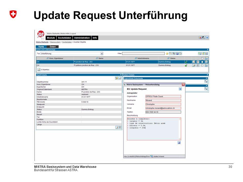 Update Request Unterführung