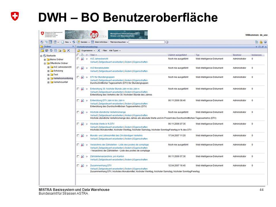 DWH – BO Benutzeroberfläche