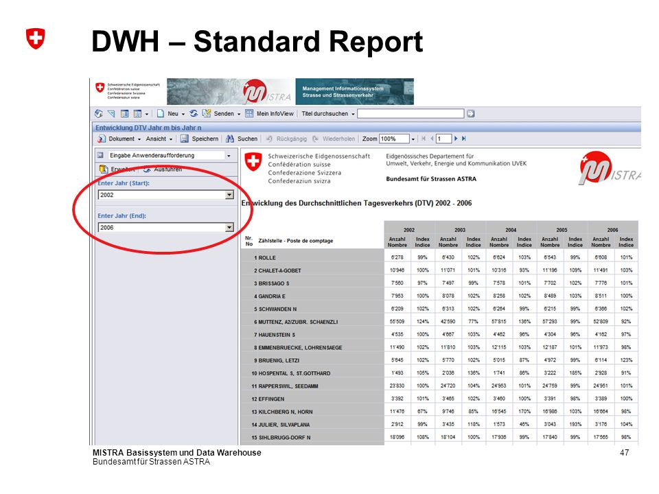 DWH – Standard Report MISTRA Basissystem und Data Warehouse