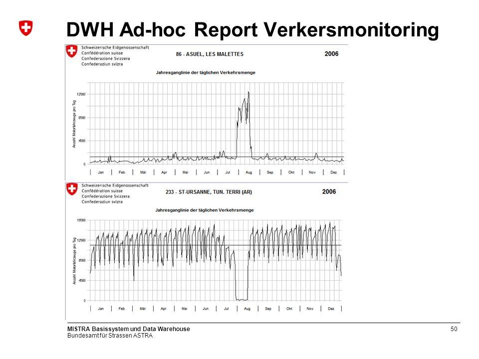 DWH Ad-hoc Report Verkersmonitoring