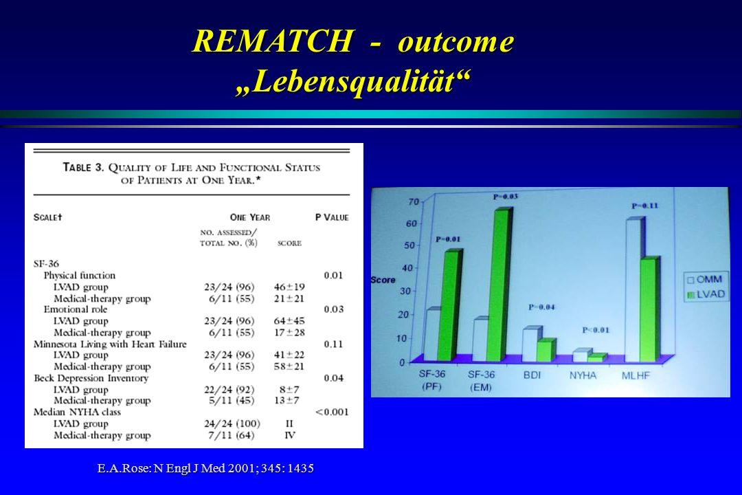 "REMATCH - outcome ""Lebensqualität"
