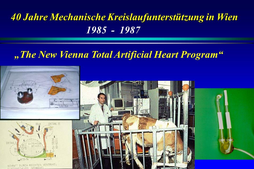 40 Jahre Mechanische Kreislaufunterstützung in Wien