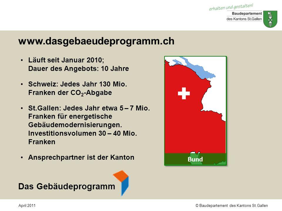 www.dasgebaeudeprogramm.ch Das Gebäudeprogramm