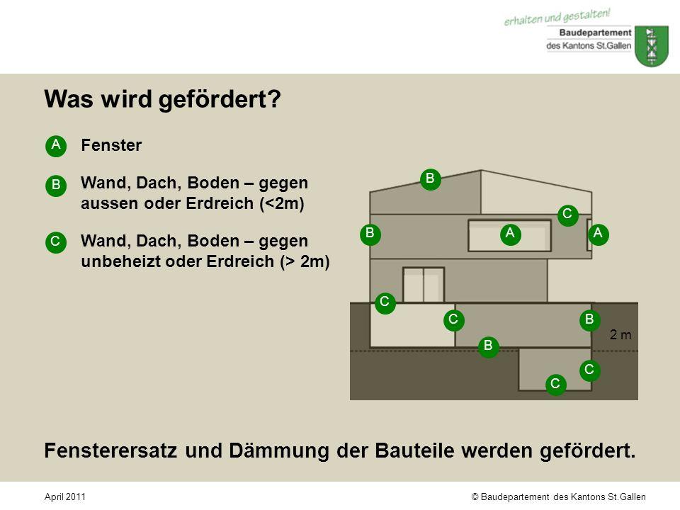 Was wird gefördert Fenster. Wand, Dach, Boden – gegen aussen oder Erdreich (<2m) Wand, Dach, Boden – gegen unbeheizt oder Erdreich (> 2m)
