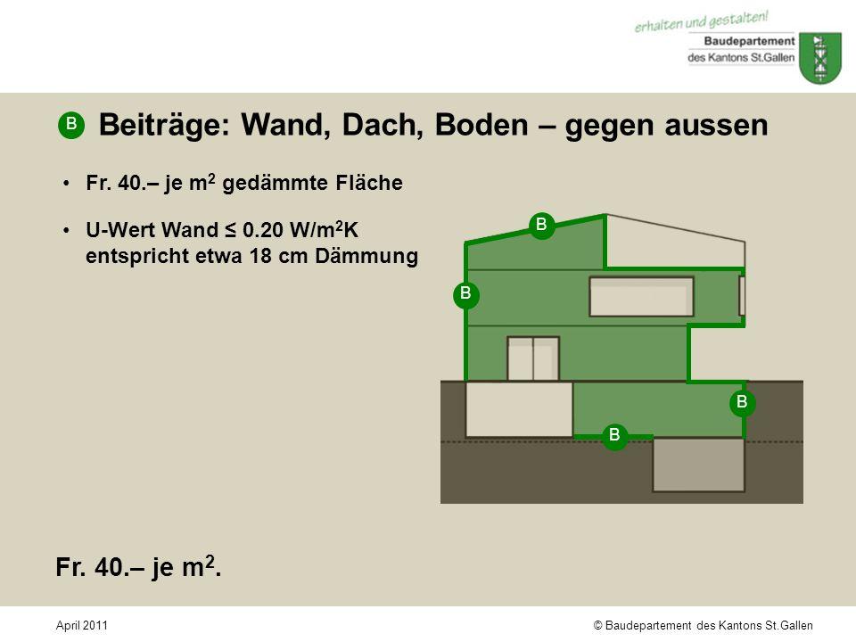 Beiträge: Wand, Dach, Boden – gegen aussen