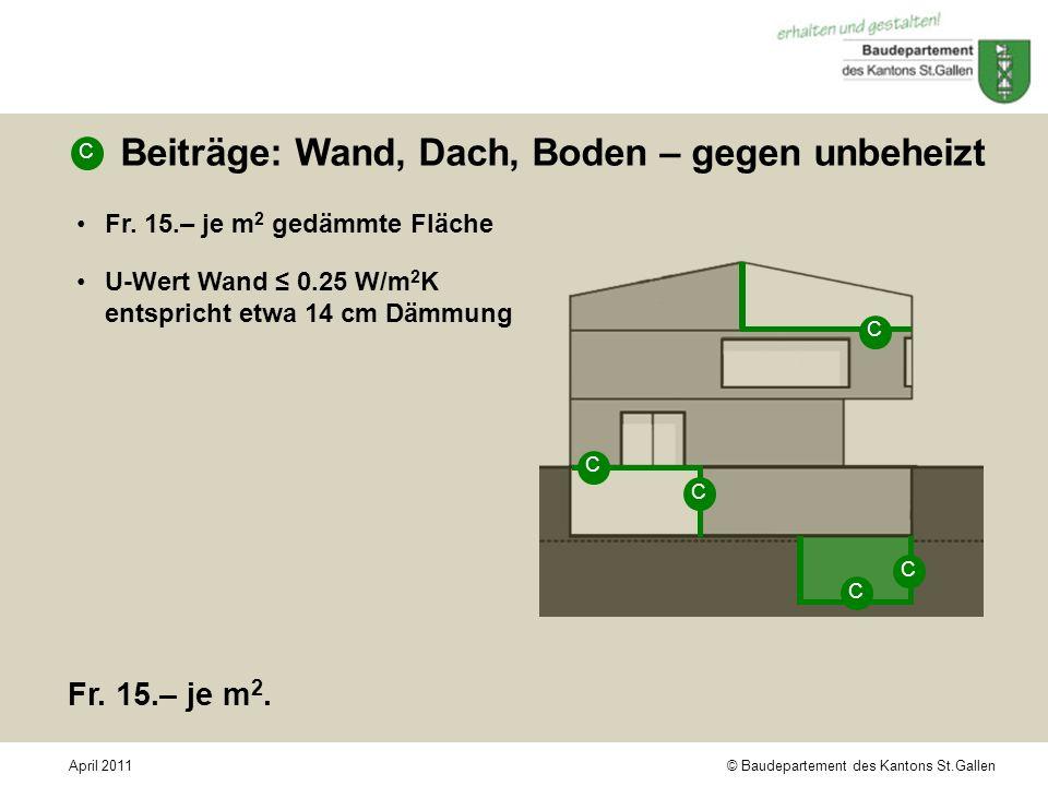 Beiträge: Wand, Dach, Boden – gegen unbeheizt
