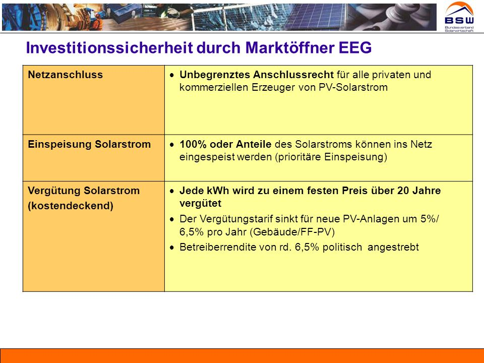 Investitionssicherheit durch Marktöffner EEG