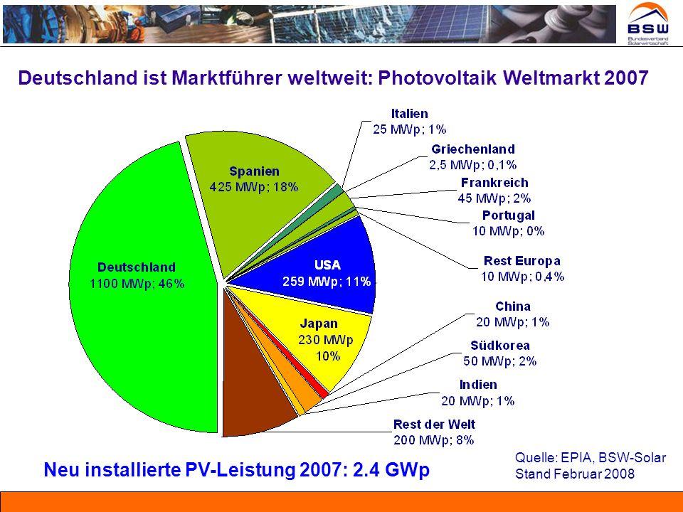 Deutschland ist Marktführer weltweit: Photovoltaik Weltmarkt 2007