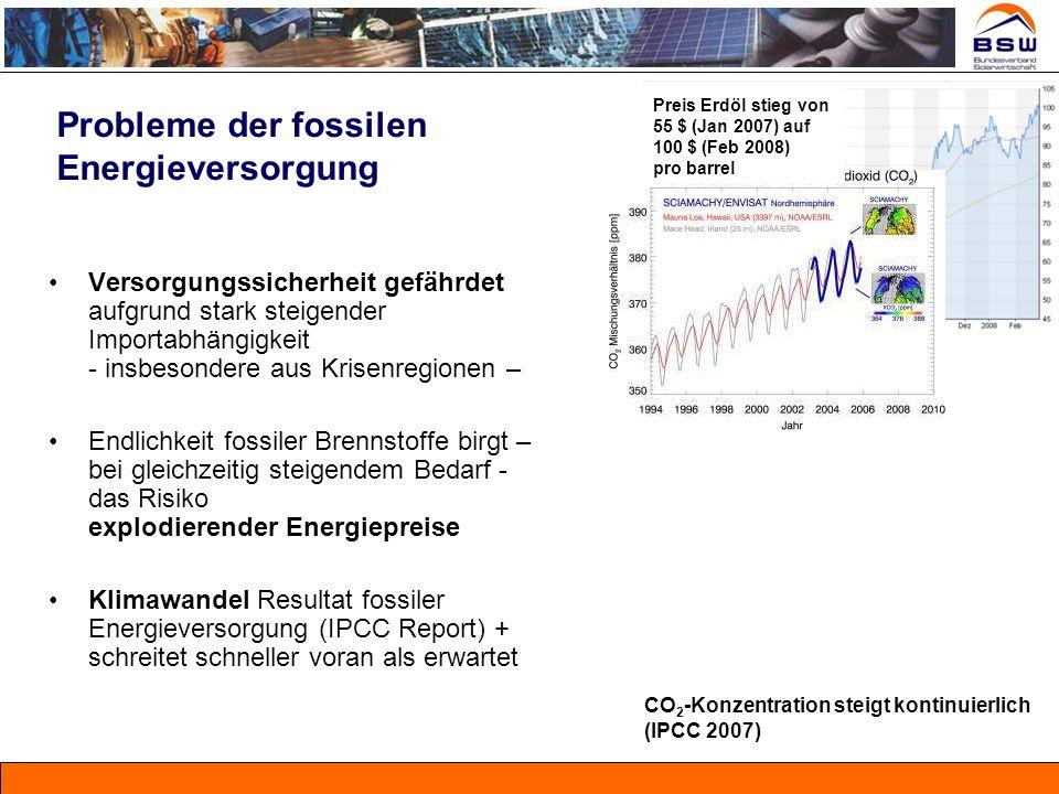 Probleme der fossilen Energieversorgung