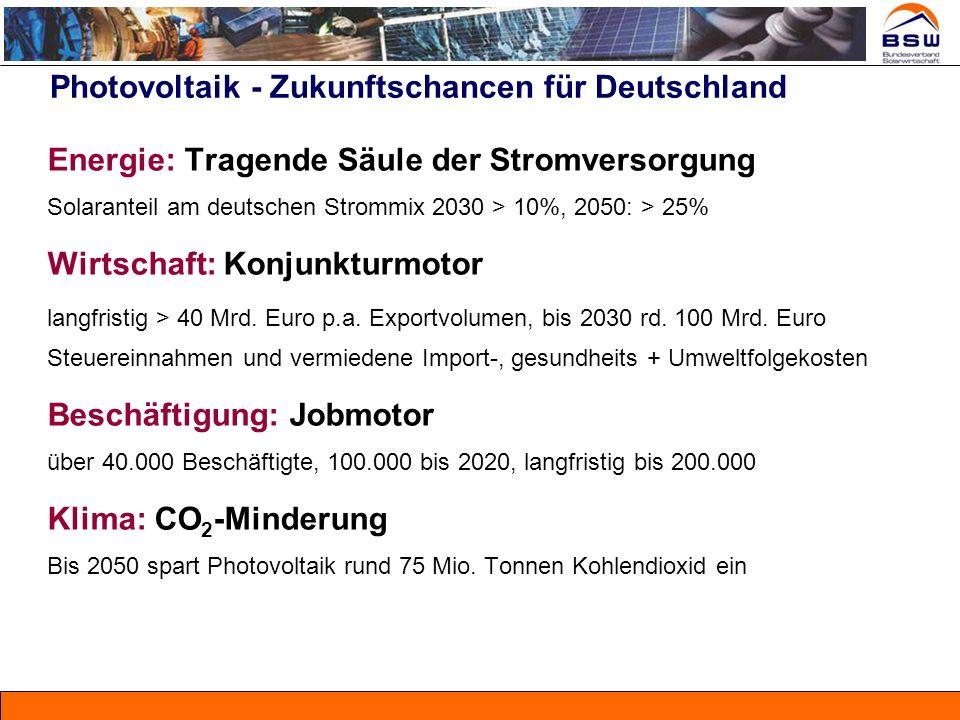 Photovoltaik - Zukunftschancen für Deutschland