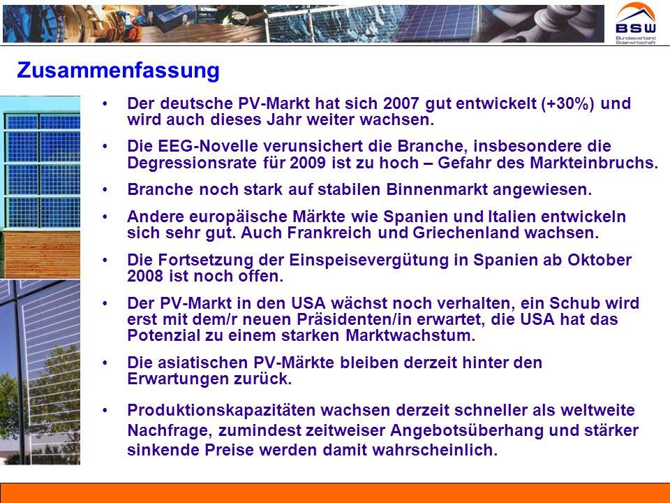 Zusammenfassung Der deutsche PV-Markt hat sich 2007 gut entwickelt (+30%) und wird auch dieses Jahr weiter wachsen.