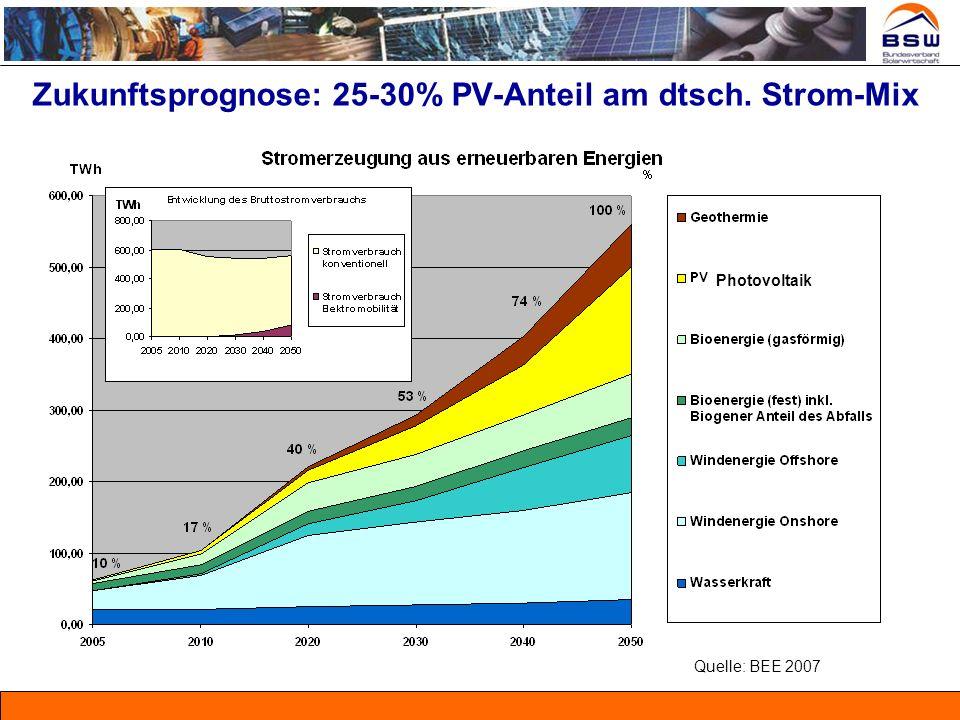 Zukunftsprognose: 25-30% PV-Anteil am dtsch. Strom-Mix