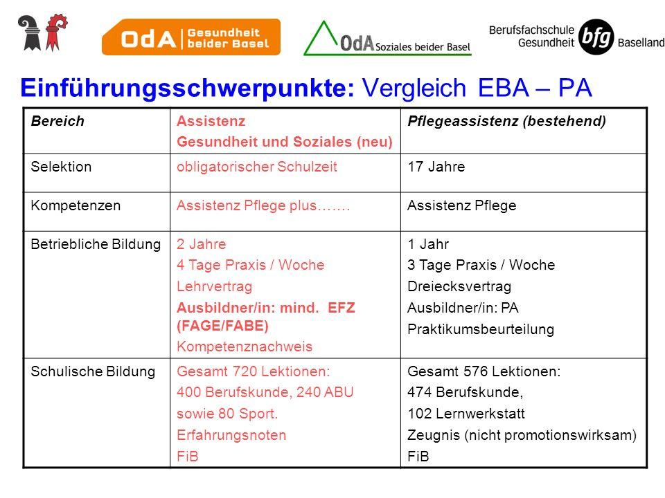 Einführungsschwerpunkte: Vergleich EBA – PA