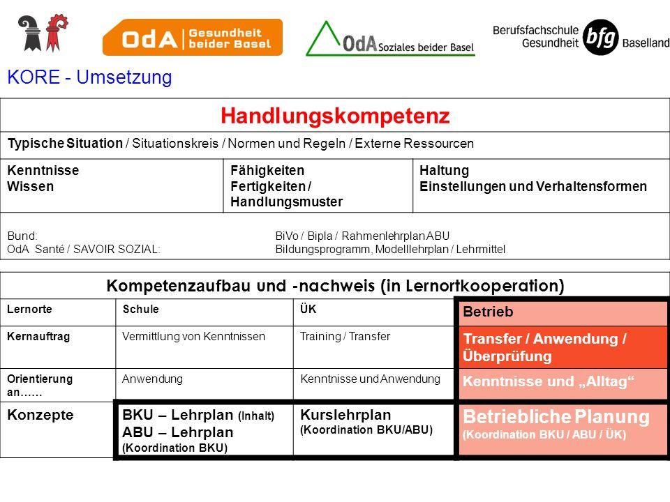 Kompetenzaufbau und -nachweis (in Lernortkooperation)