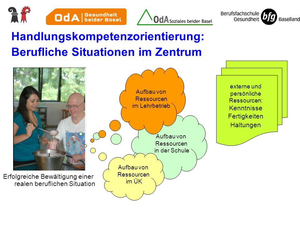 Handlungskompetenzorientierung: Berufliche Situationen im Zentrum