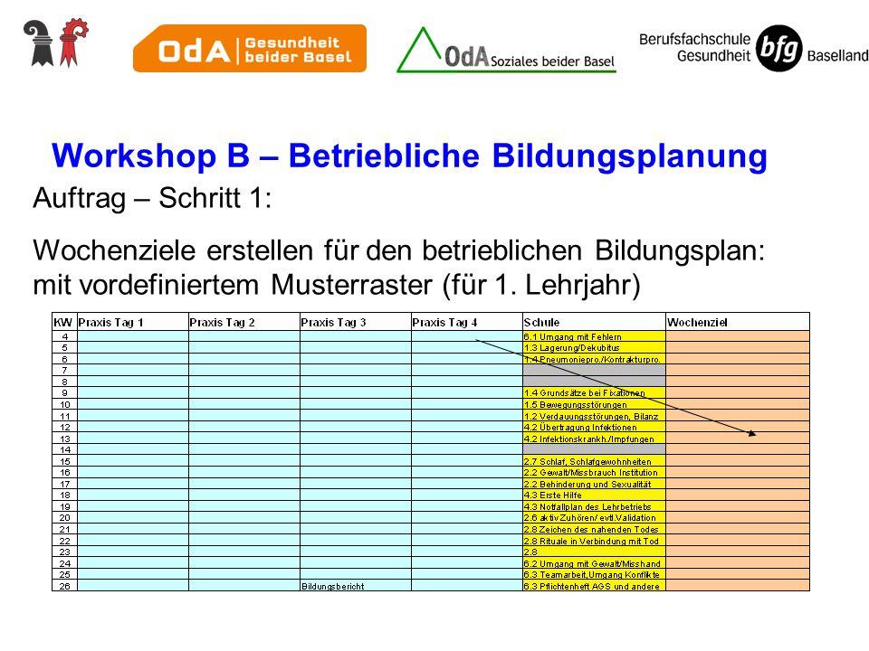 Workshop B – Betriebliche Bildungsplanung