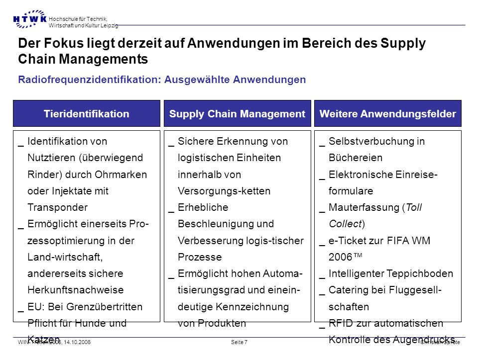Supply Chain Management Weitere Anwendungsfelder