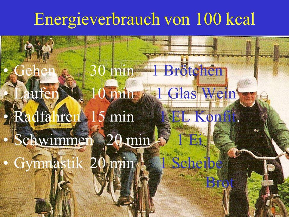 Energieverbrauch von 100 kcal
