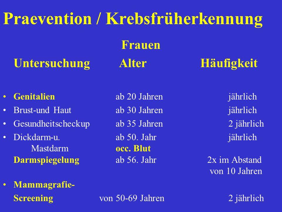 Praevention / Krebsfrüherkennung