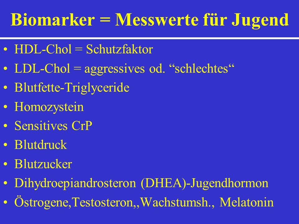 Biomarker = Messwerte für Jugend
