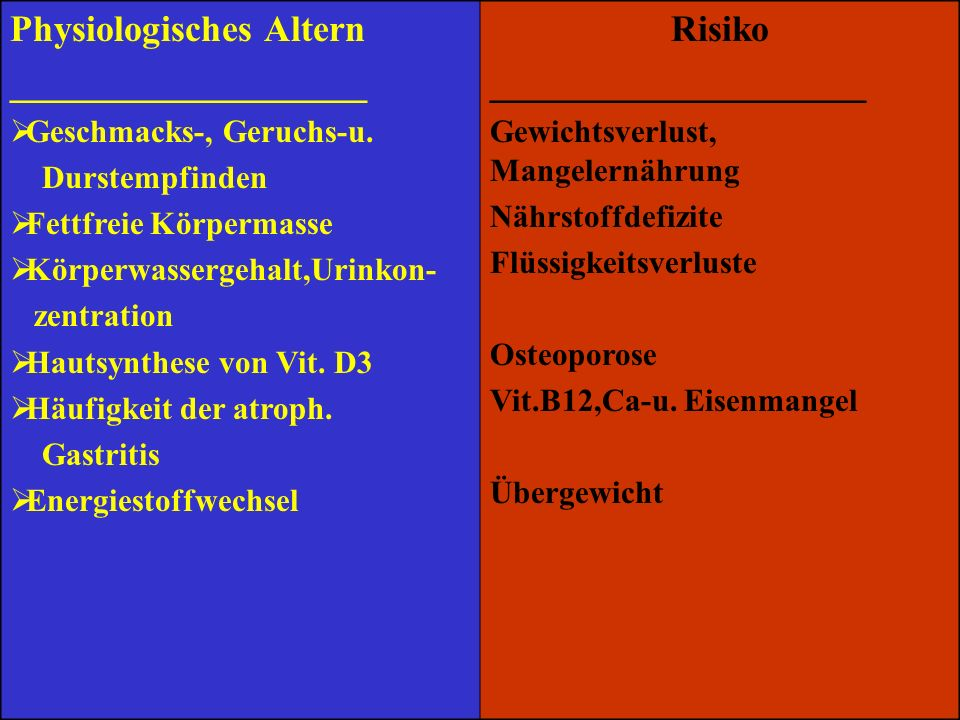 Physiologisches Altern ___________________ Risiko ____________________