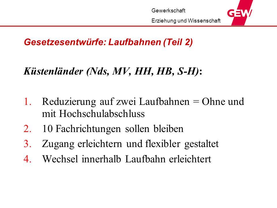 Gesetzesentwürfe: Laufbahnen (Teil 2)