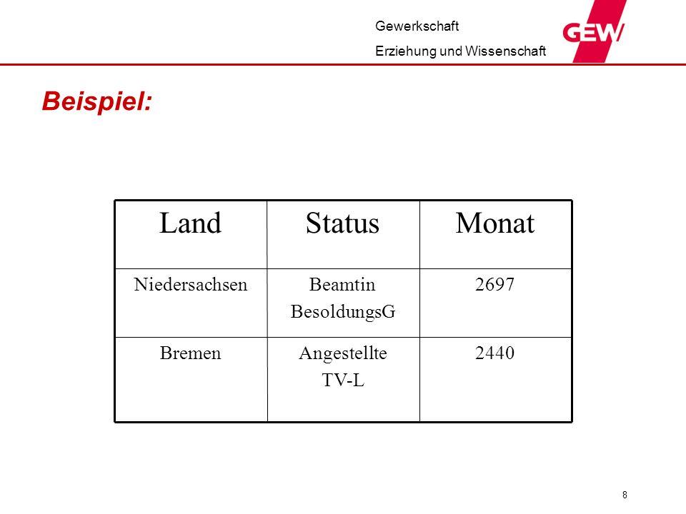 Monat Status Land Beispiel: 2440 Angestellte TV-L Bremen 2697 Beamtin
