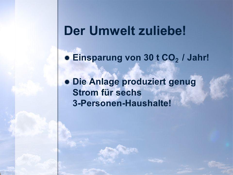 Der Umwelt zuliebe! Einsparung von 30 t CO2 / Jahr!