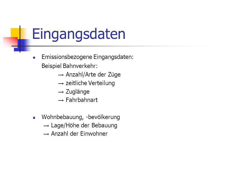 Eingangsdaten Beispiel Bahnverkehr: Emissionsbezogene Eingangsdaten: