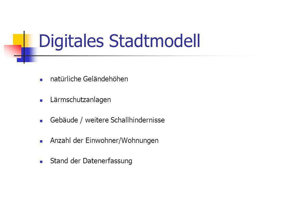 Digitales Stadtmodell