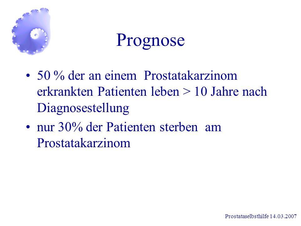 Prognose 50 % der an einem Prostatakarzinom erkrankten Patienten leben > 10 Jahre nach Diagnosestellung.