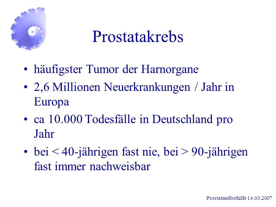 Prostatakrebs häufigster Tumor der Harnorgane