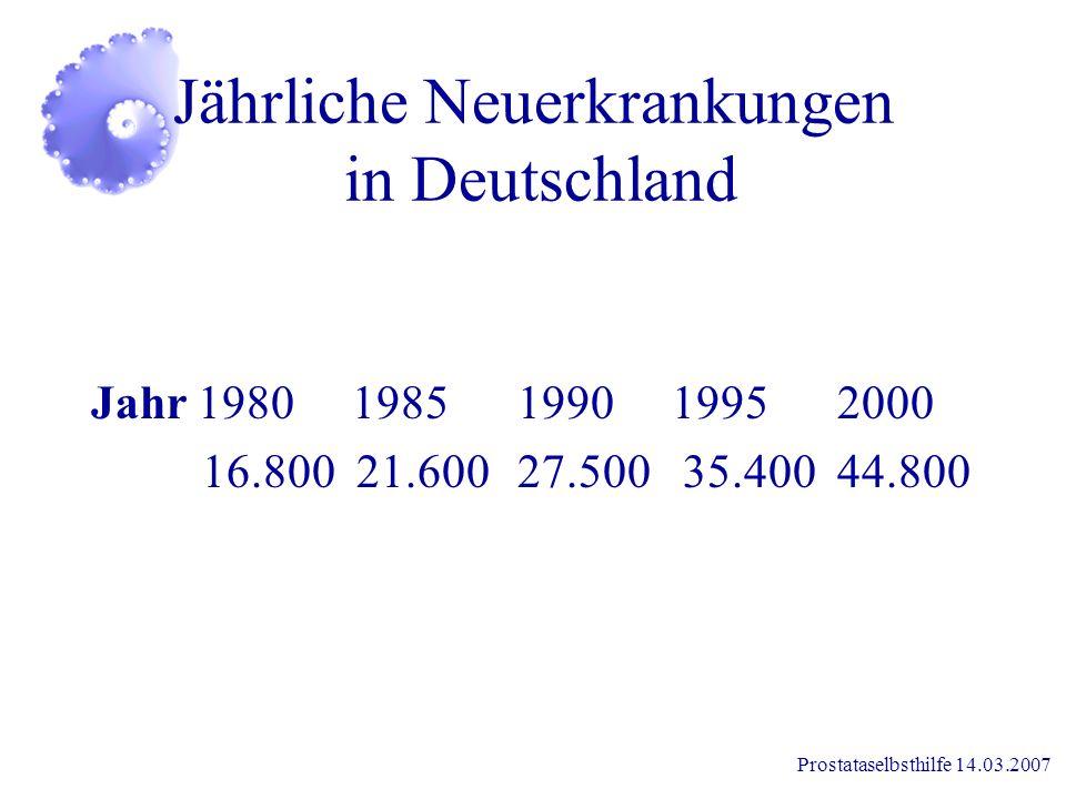 Jährliche Neuerkrankungen in Deutschland