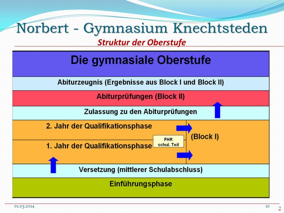 Norbert - Gymnasium Knechtsteden Struktur der Oberstufe