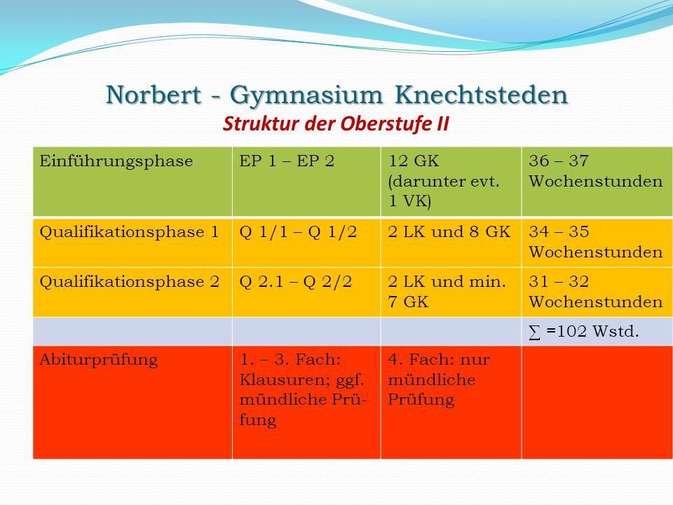 Norbert - Gymnasium Knechtsteden Struktur der Oberstufe II