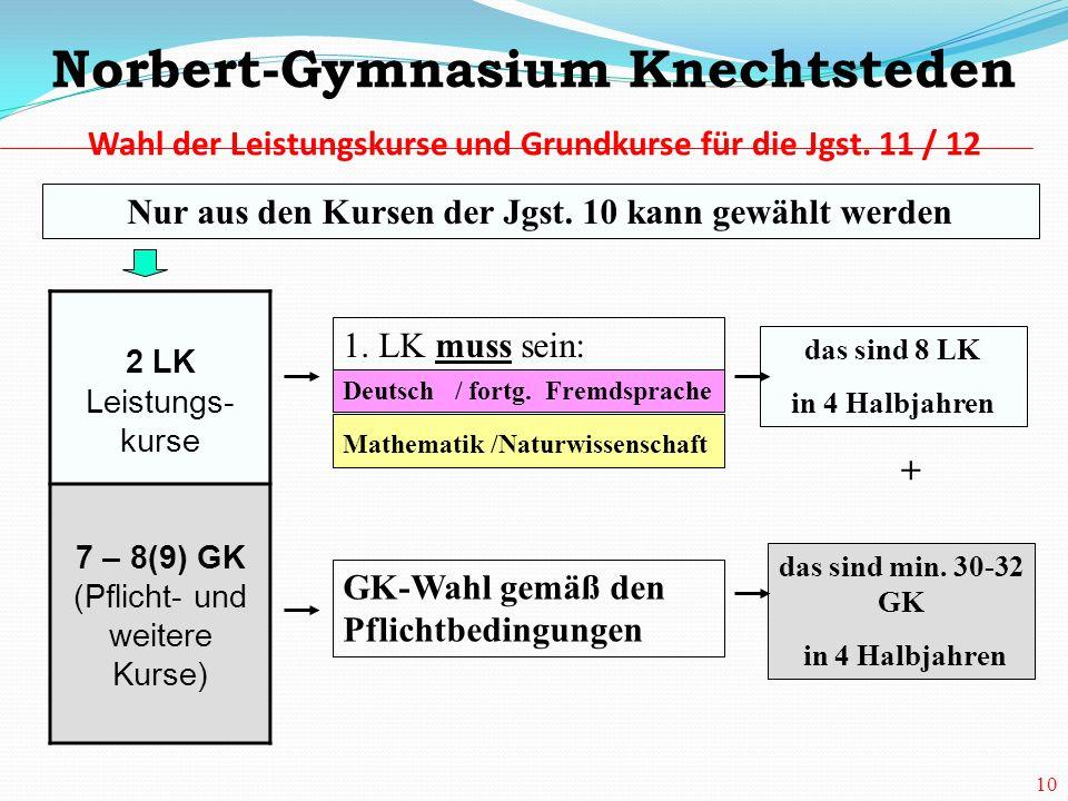 Norbert-Gymnasium Knechtsteden