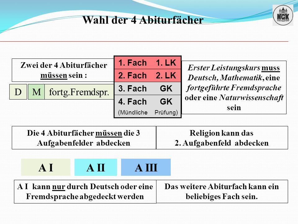 Wahl der 4 Abiturfächer A I A II A III