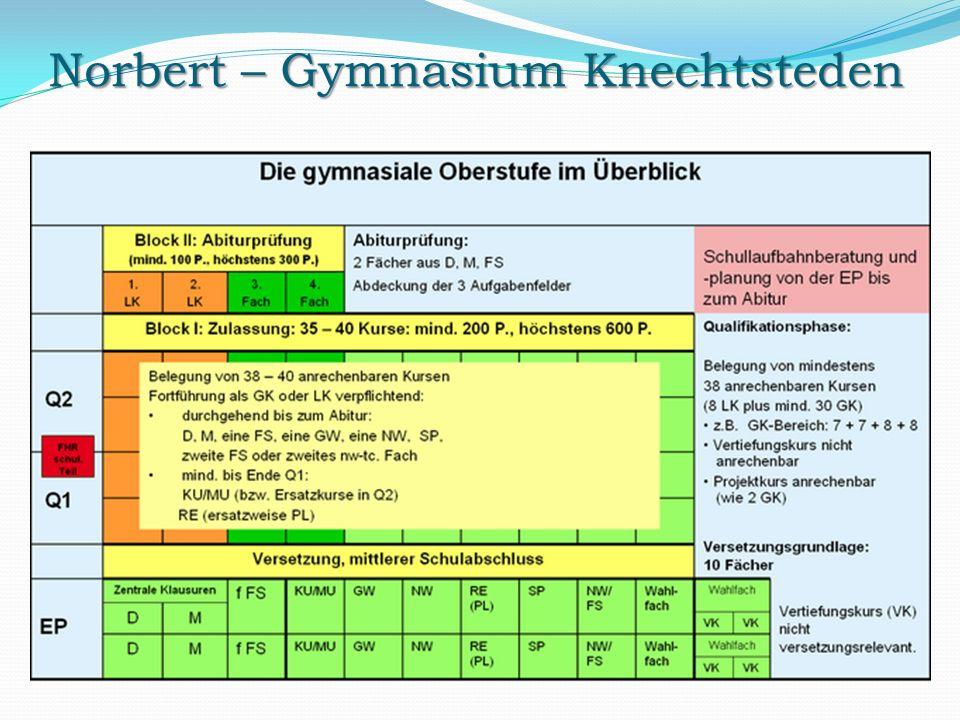 Norbert – Gymnasium Knechtsteden
