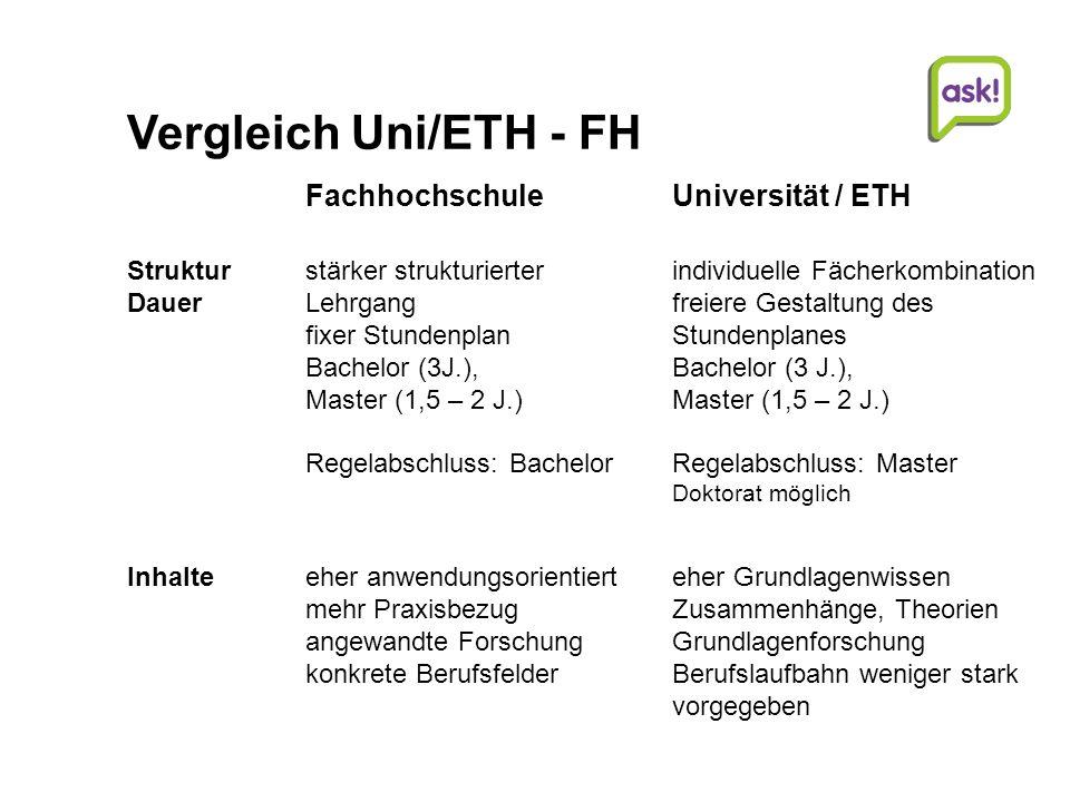 Vergleich Uni/ETH - FH Fachhochschule Universität / ETH StrukturDauer
