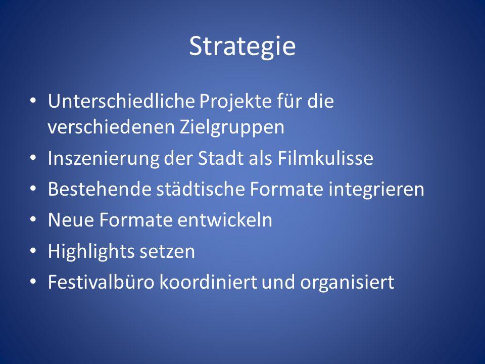 Strategie Unterschiedliche Projekte für die verschiedenen Zielgruppen