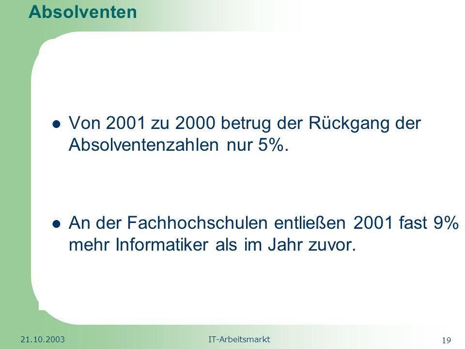 Von 2001 zu 2000 betrug der Rückgang der Absolventenzahlen nur 5%.