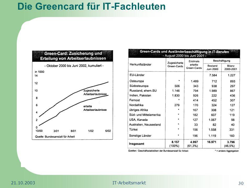 Die Greencard für IT-Fachleuten
