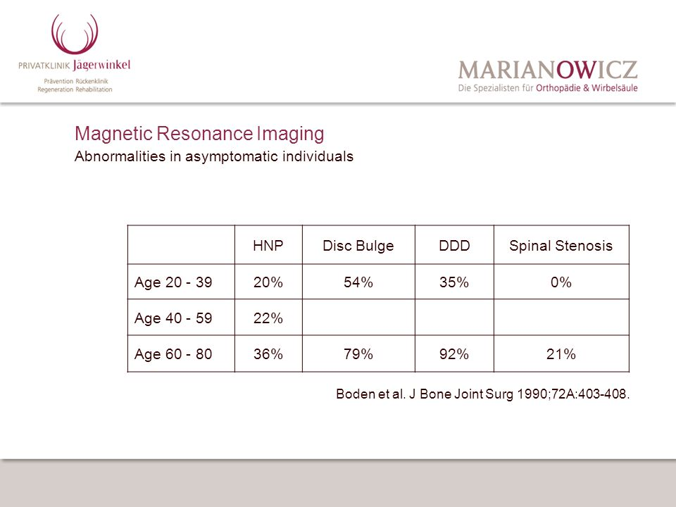 Magnetic Resonance Imaging Abnormalities in asymptomatic individuals