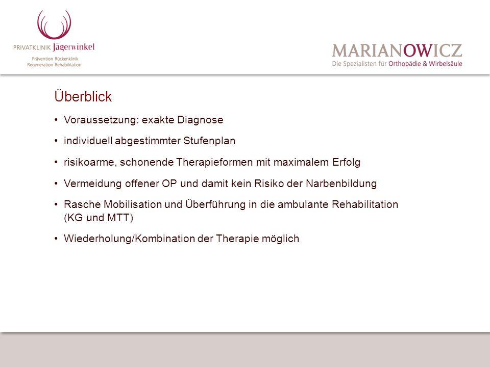 Überblick • Voraussetzung: exakte Diagnose