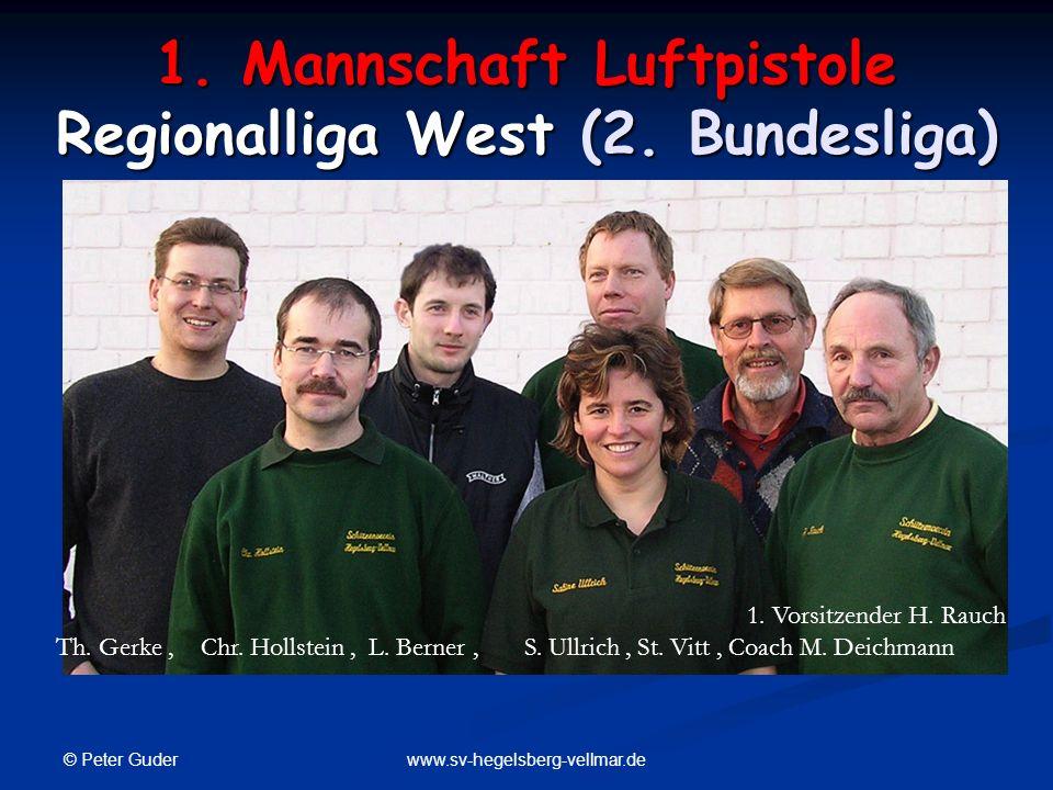 1. Mannschaft Luftpistole Regionalliga West (2. Bundesliga)