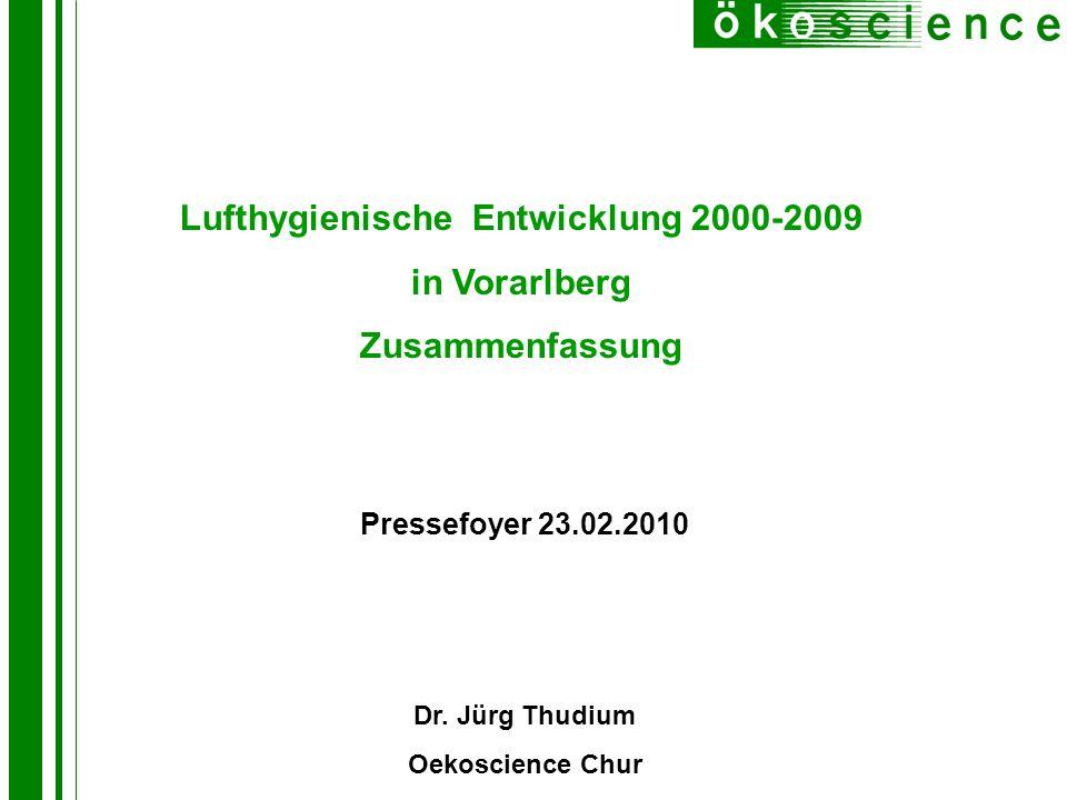 Lufthygienische Entwicklung 2000-2009