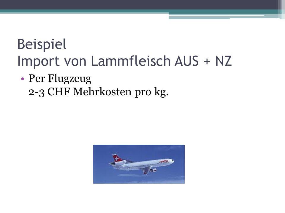 Beispiel Import von Lammfleisch AUS + NZ
